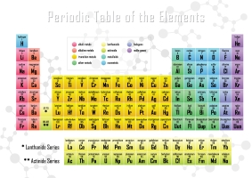 ReMag and Periodic Table