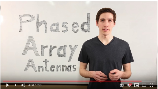 Phased Array Technology